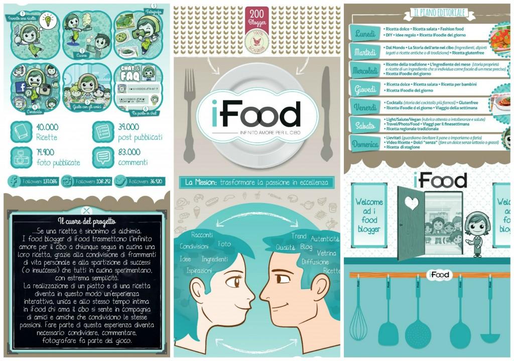 Collage-infografica-no-affiliazione-1024×720